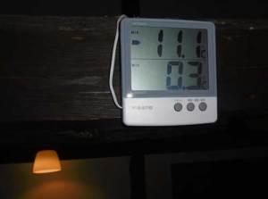 2018年1月12日の最低気温